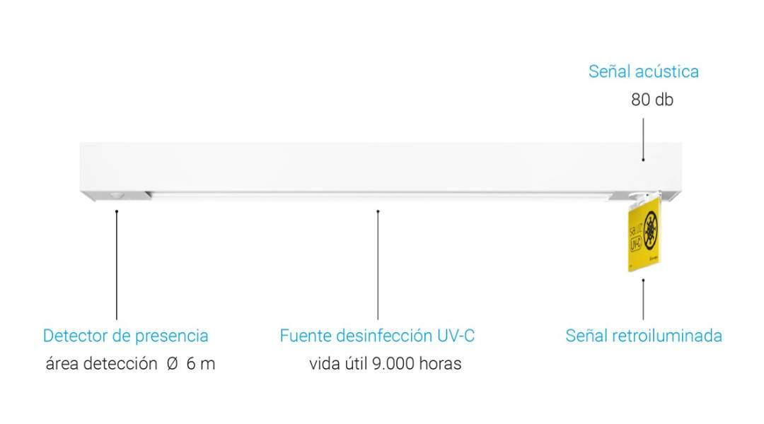 Trazzo Saluz UV-C, el dispositivo de desinfección de Normagrup