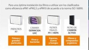 Purificadores con tecnología de filtración HEPA