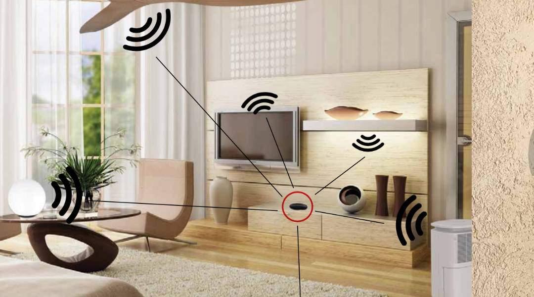 Productos Aimur Smart WIFI
